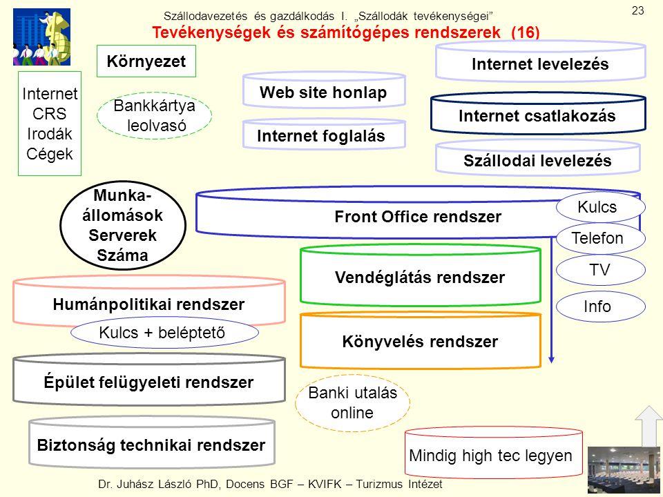 Tevékenységek és számítógépes rendszerek (16)