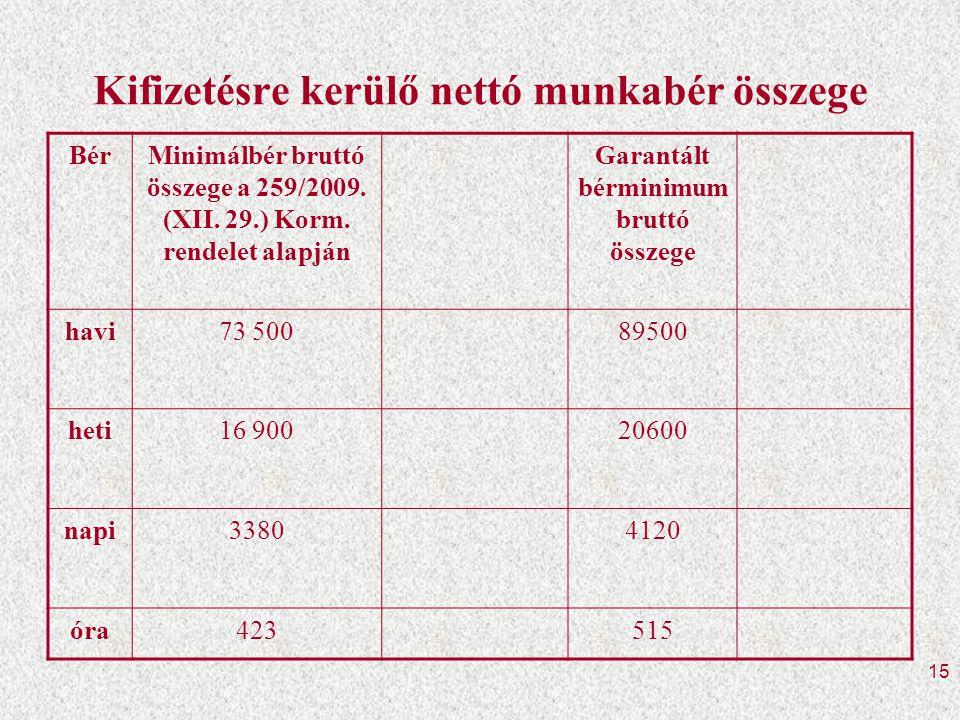 Kifizetésre kerülő nettó munkabér összege