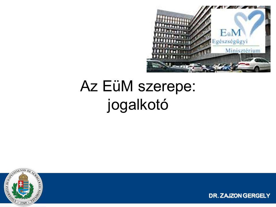 Az EüM szerepe: jogalkotó