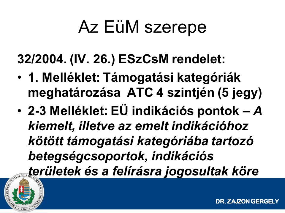 Az EüM szerepe 32/2004. (IV. 26.) ESzCsM rendelet: