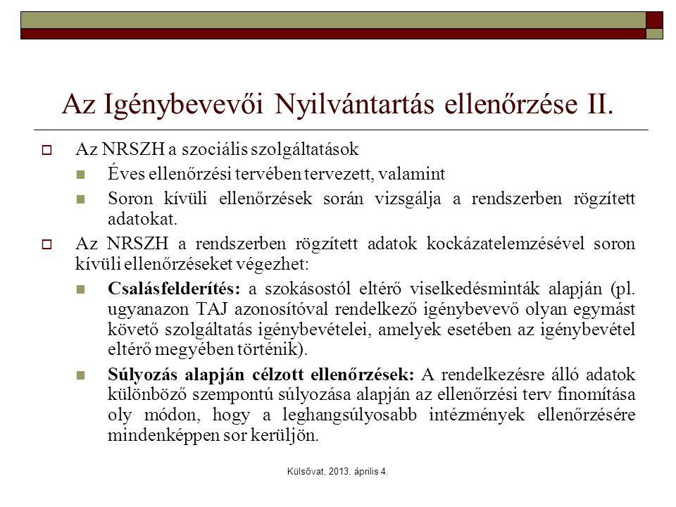 Az Igénybevevői Nyilvántartás ellenőrzése II.