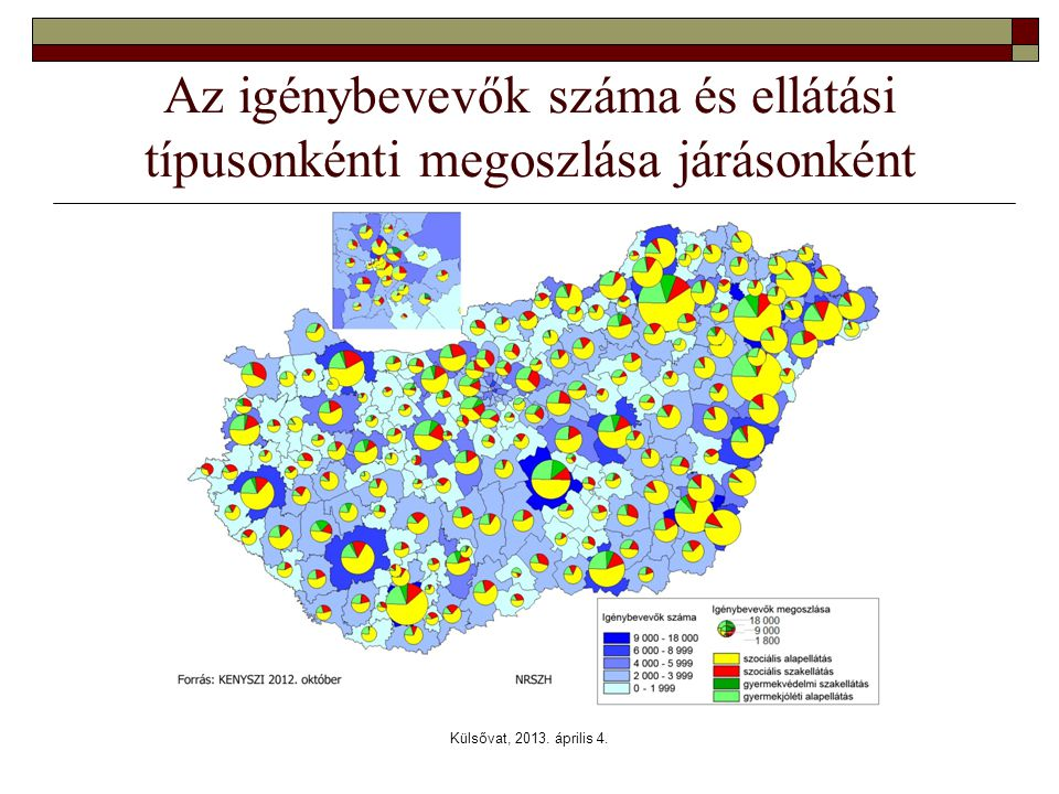 Az igénybevevők száma és ellátási típusonkénti megoszlása járásonként