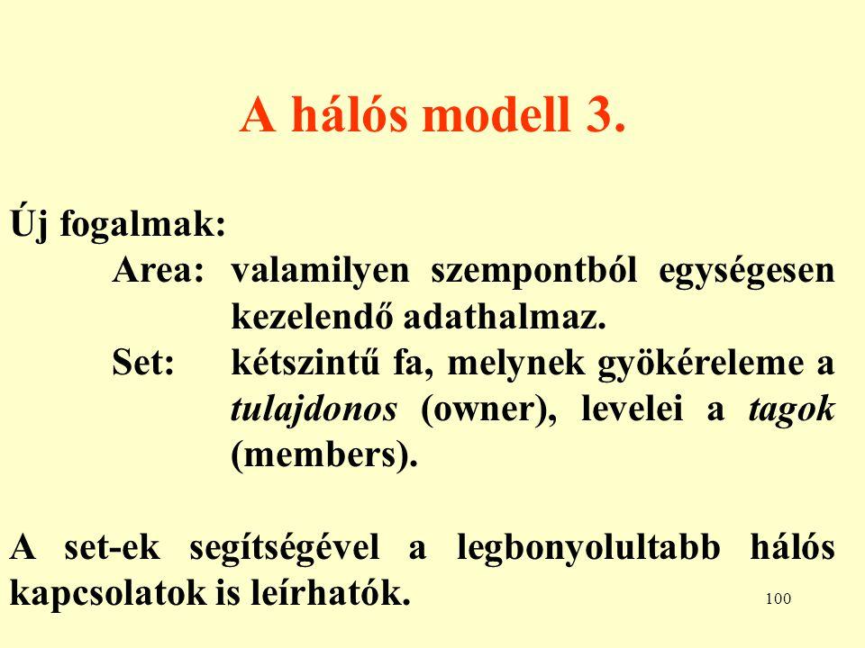 A hálós modell 3. Új fogalmak: