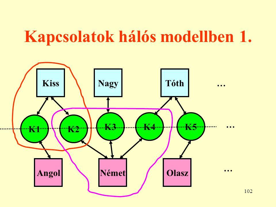 Kapcsolatok hálós modellben 1.