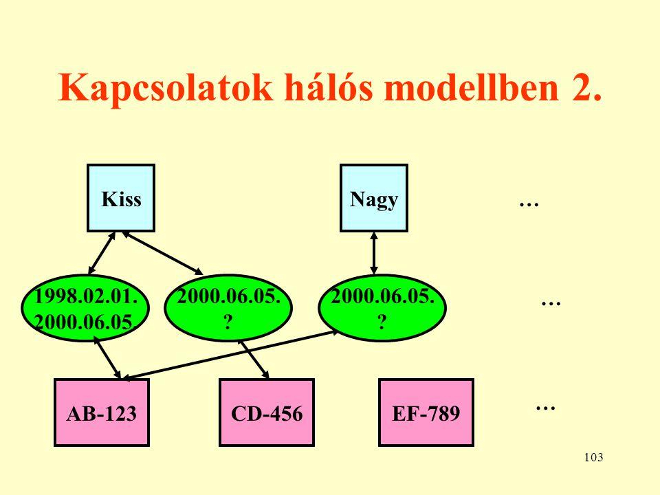 Kapcsolatok hálós modellben 2.