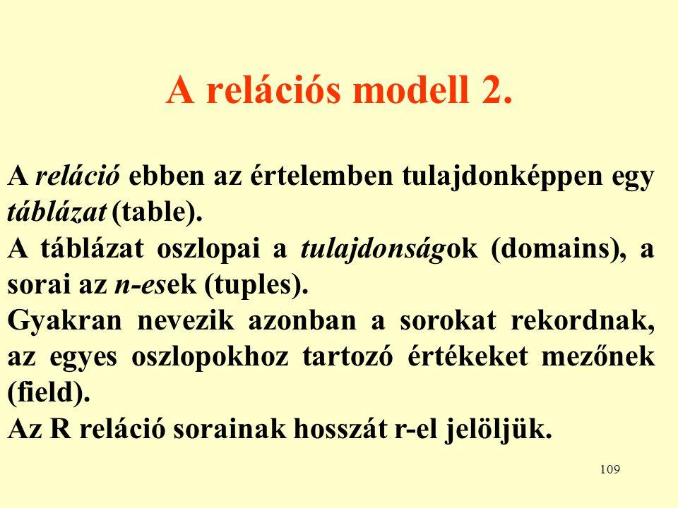 A relációs modell 2. A reláció ebben az értelemben tulajdonképpen egy táblázat (table).