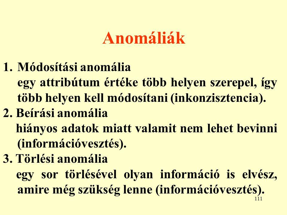 Anomáliák Módosítási anomália