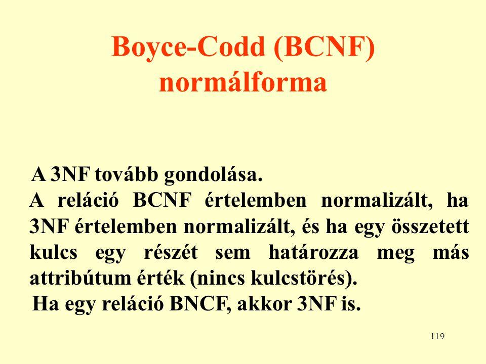 Boyce-Codd (BCNF) normálforma