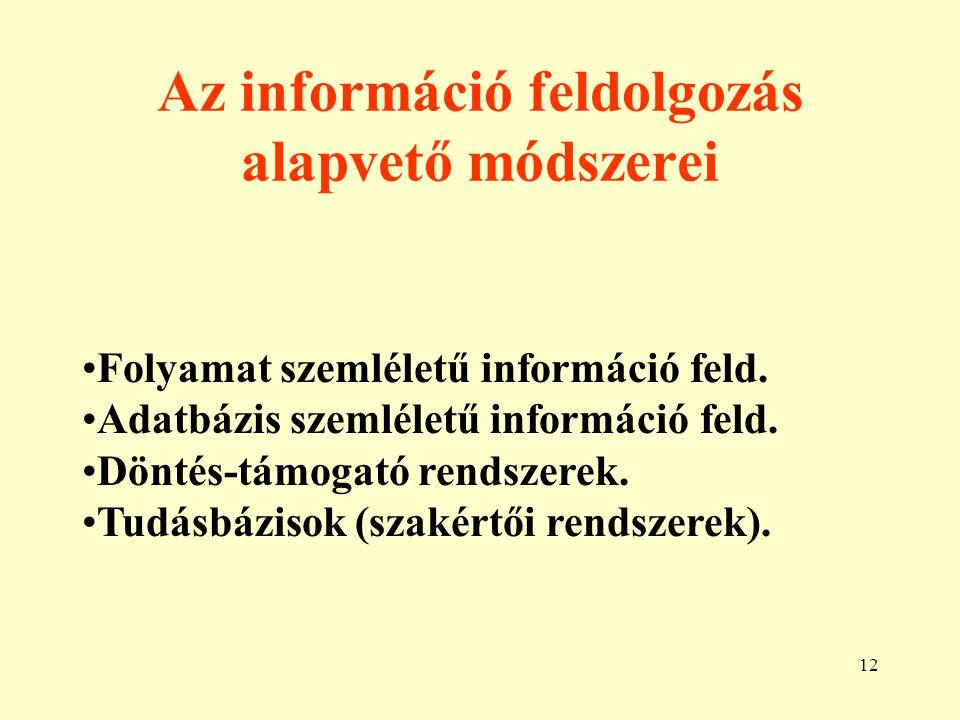 Az információ feldolgozás alapvető módszerei