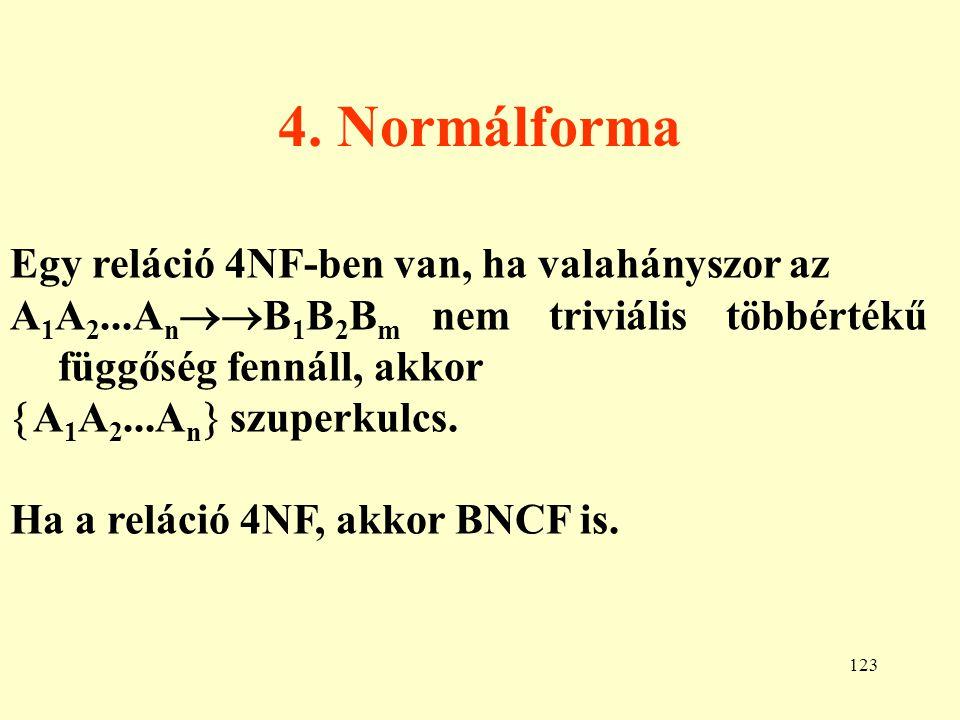 4. Normálforma Egy reláció 4NF-ben van, ha valahányszor az