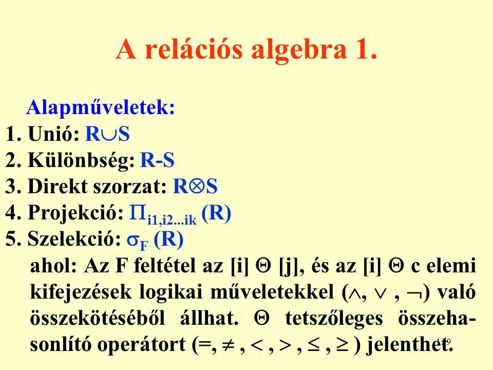 A relációs algebra 1. Alapműveletek: 1. Unió: RS 2. Különbség: R-S