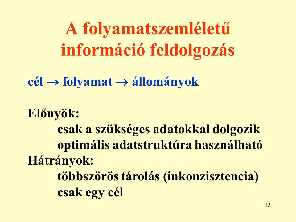 A folyamatszemléletű információ feldolgozás