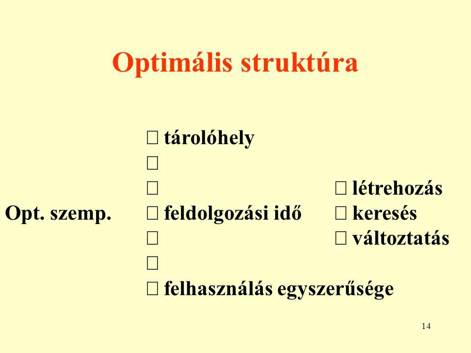 Optimális struktúra ï ï ì létrehozás