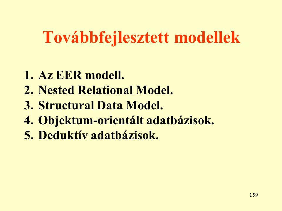 Továbbfejlesztett modellek