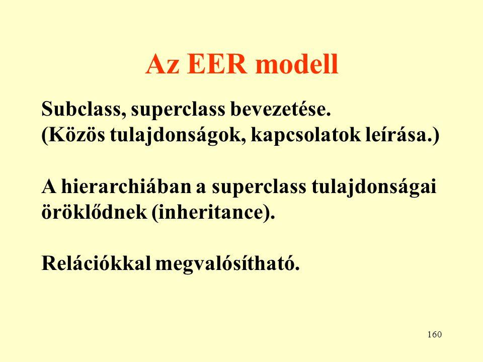 Az EER modell Subclass, superclass bevezetése.