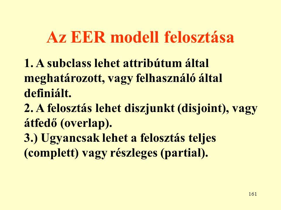 Az EER modell felosztása
