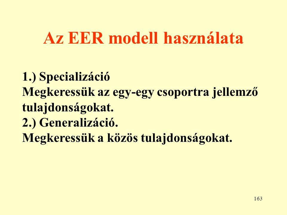 Az EER modell használata