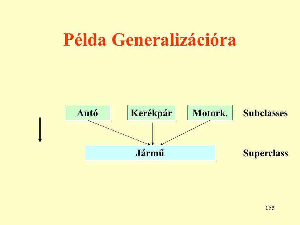 Példa Generalizációra