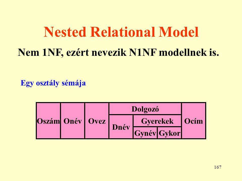 Nested Relational Model
