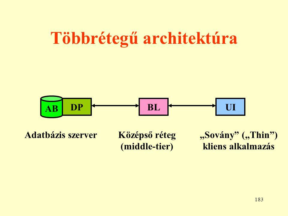 Többrétegű architektúra