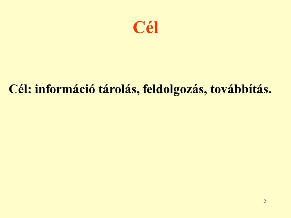 Cél Cél: információ tárolás, feldolgozás, továbbítás.