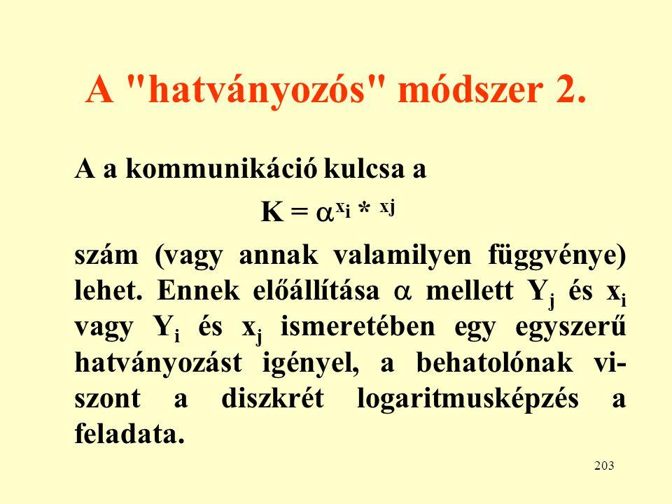 A hatványozós módszer 2. A a kommunikáció kulcsa a K = xi * xj