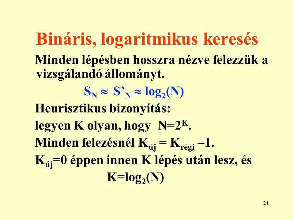 Bináris, logaritmikus keresés