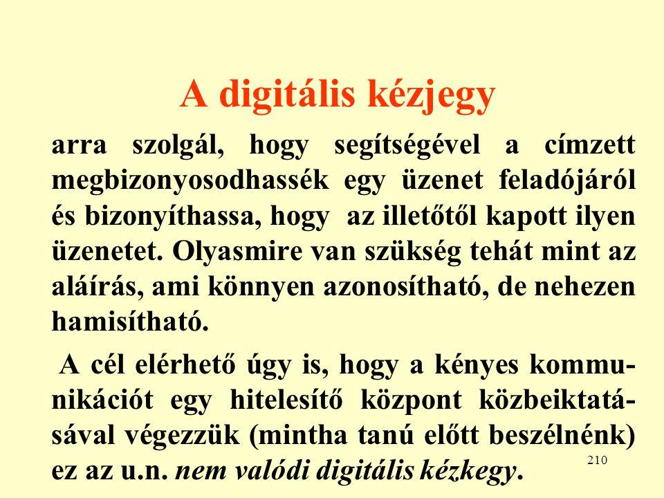 A digitális kézjegy