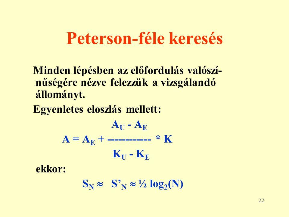 Peterson-féle keresés