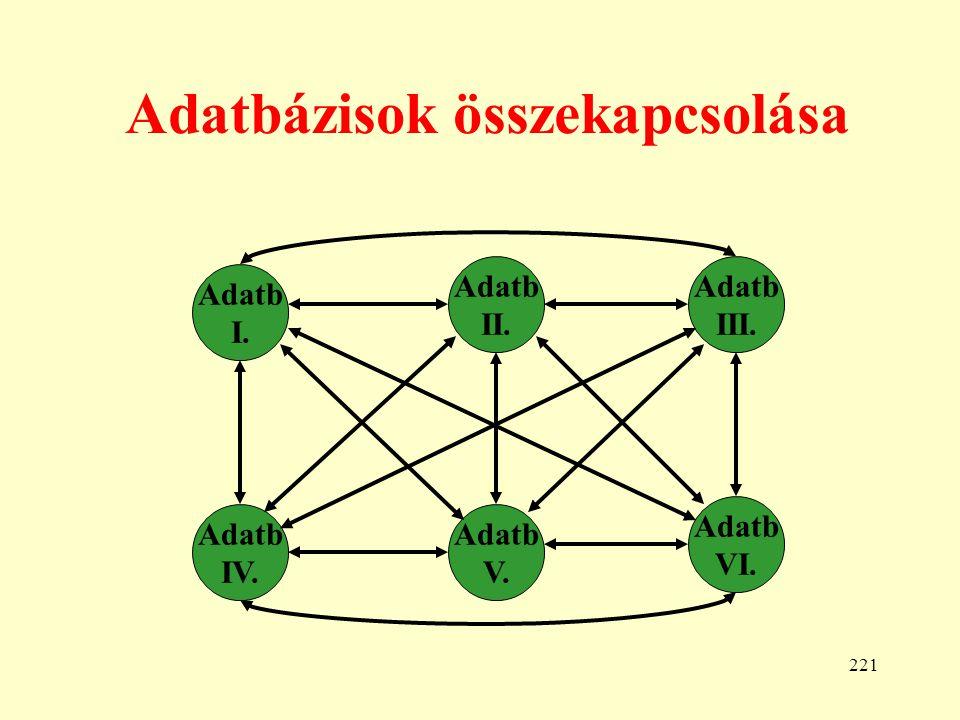 Adatbázisok összekapcsolása