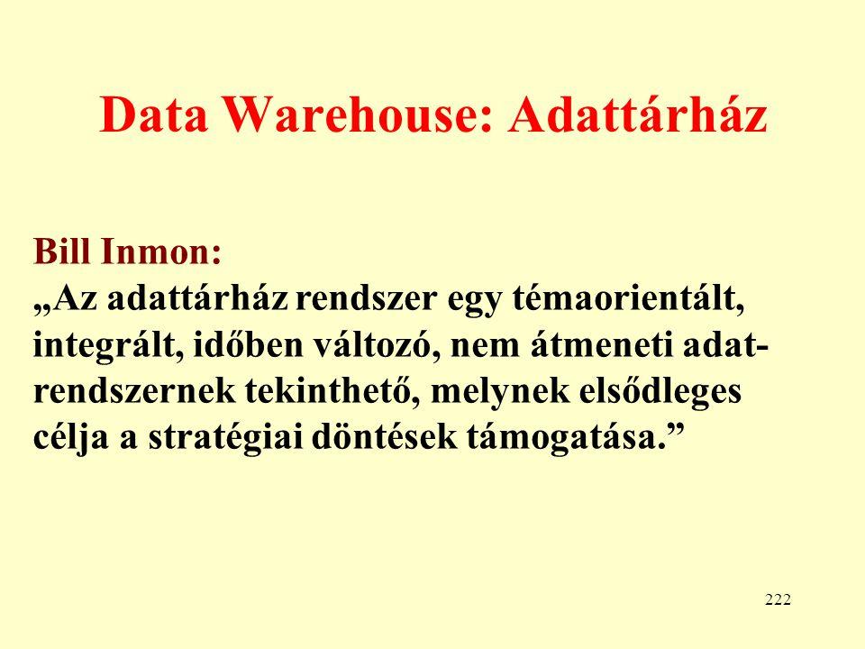 Data Warehouse: Adattárház
