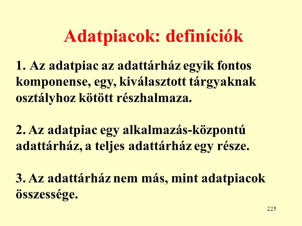 Adatpiacok: definíciók