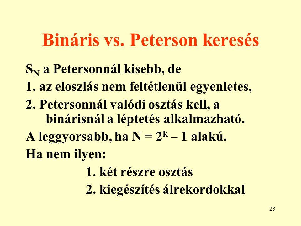 Bináris vs. Peterson keresés