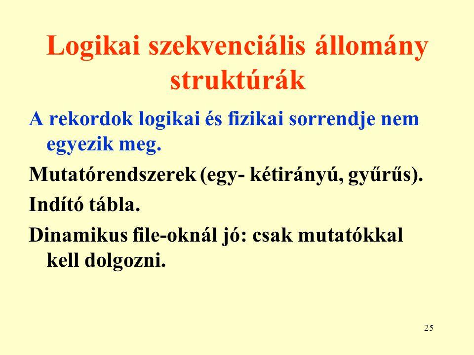 Logikai szekvenciális állomány struktúrák