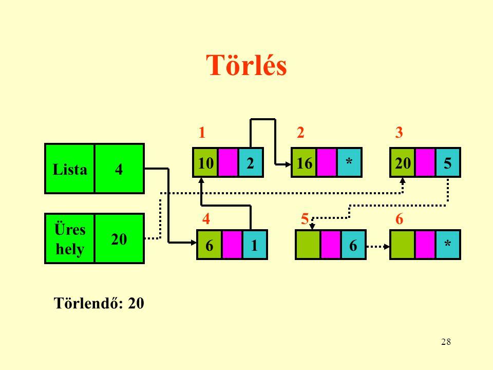 Törlés 1 2 3 Lista 4 10 2 16 * 20 5 4 5 6 Üres hely 20 6 1 6 *