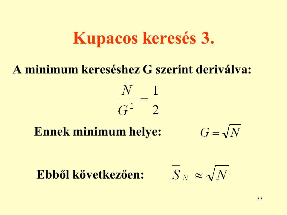 Kupacos keresés 3. A minimum kereséshez G szerint deriválva: