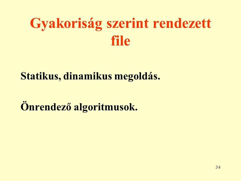 Gyakoriság szerint rendezett file
