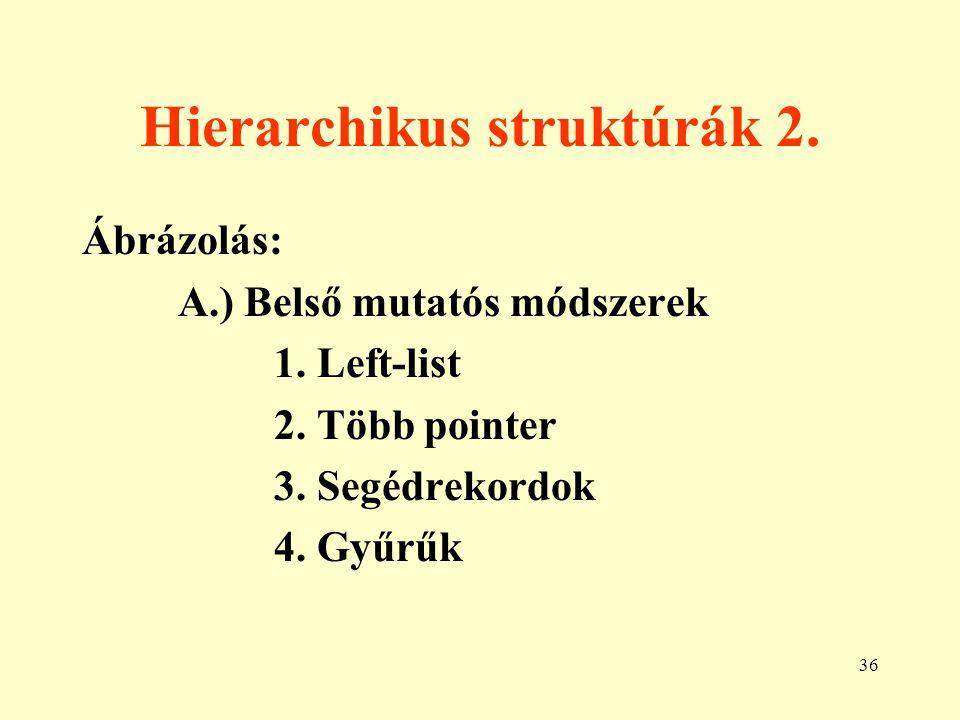 Hierarchikus struktúrák 2.