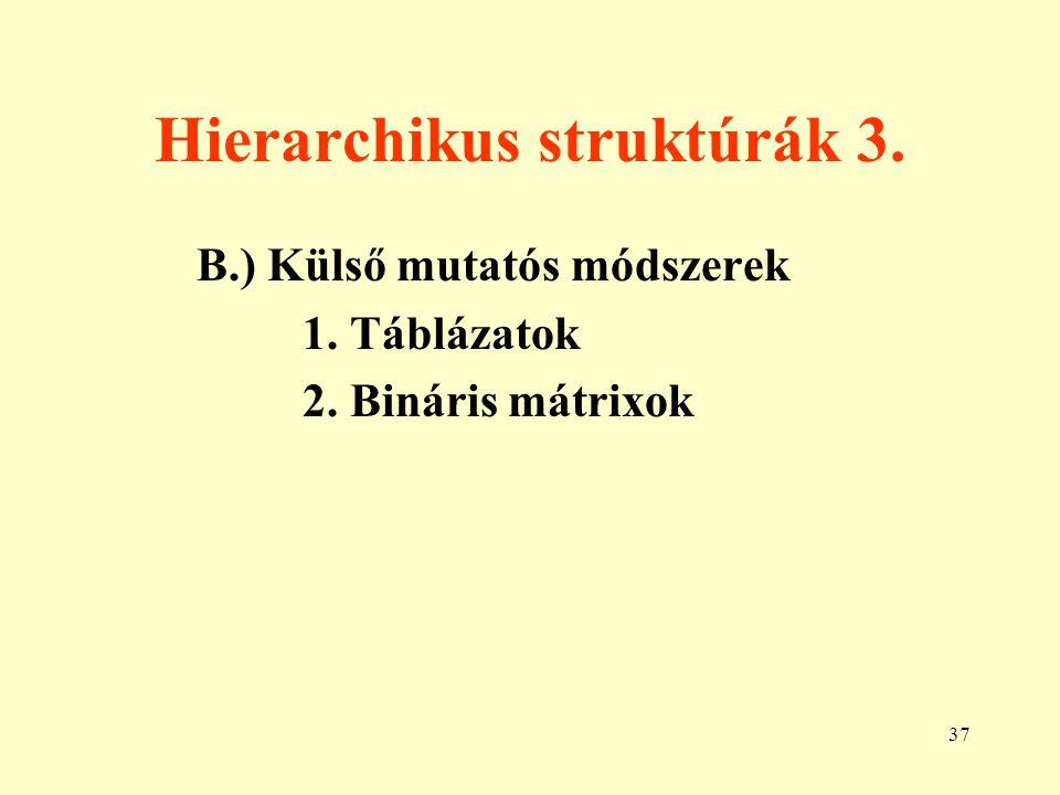 Hierarchikus struktúrák 3.