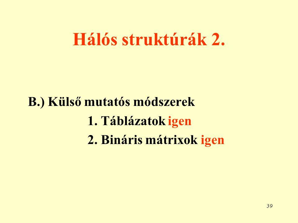 Hálós struktúrák 2. B.) Külső mutatós módszerek 1. Táblázatok igen