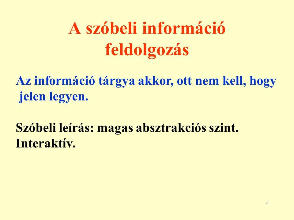 A szóbeli információ feldolgozás