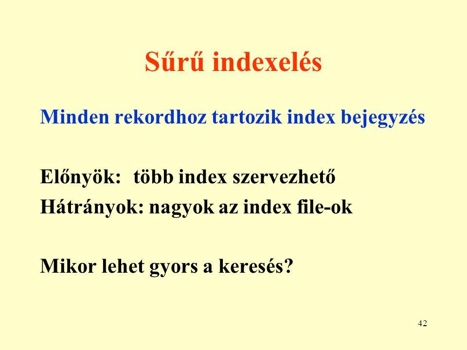 Sűrű indexelés Minden rekordhoz tartozik index bejegyzés