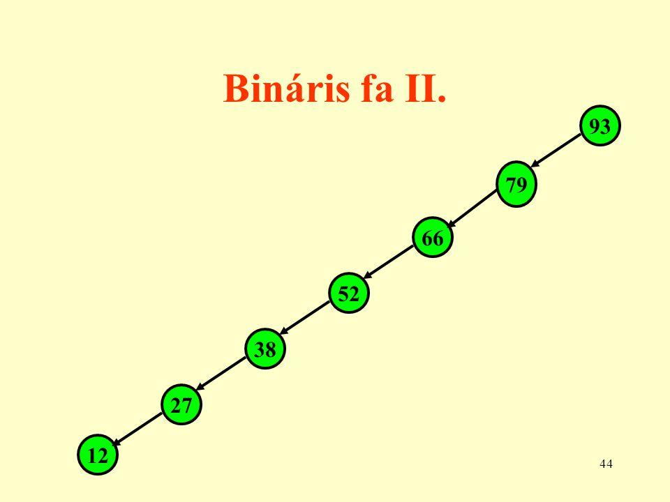 Bináris fa II. 93 79 66 52 38 27 12
