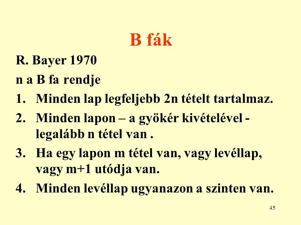 B fák R. Bayer 1970 n a B fa rendje