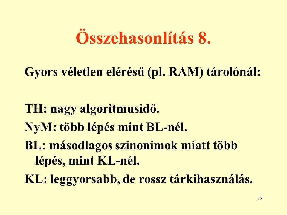 Összehasonlítás 8. Gyors véletlen elérésű (pl. RAM) tárolónál: