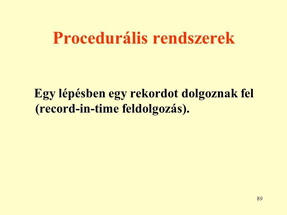 Procedurális rendszerek