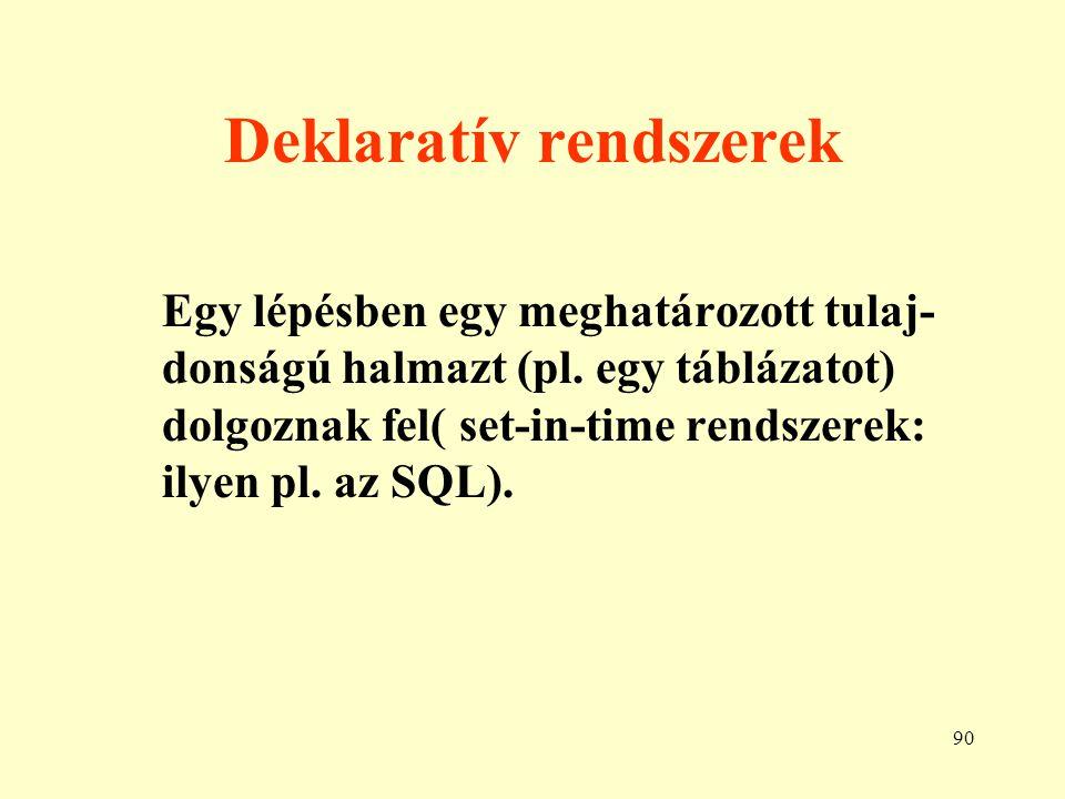 Deklaratív rendszerek