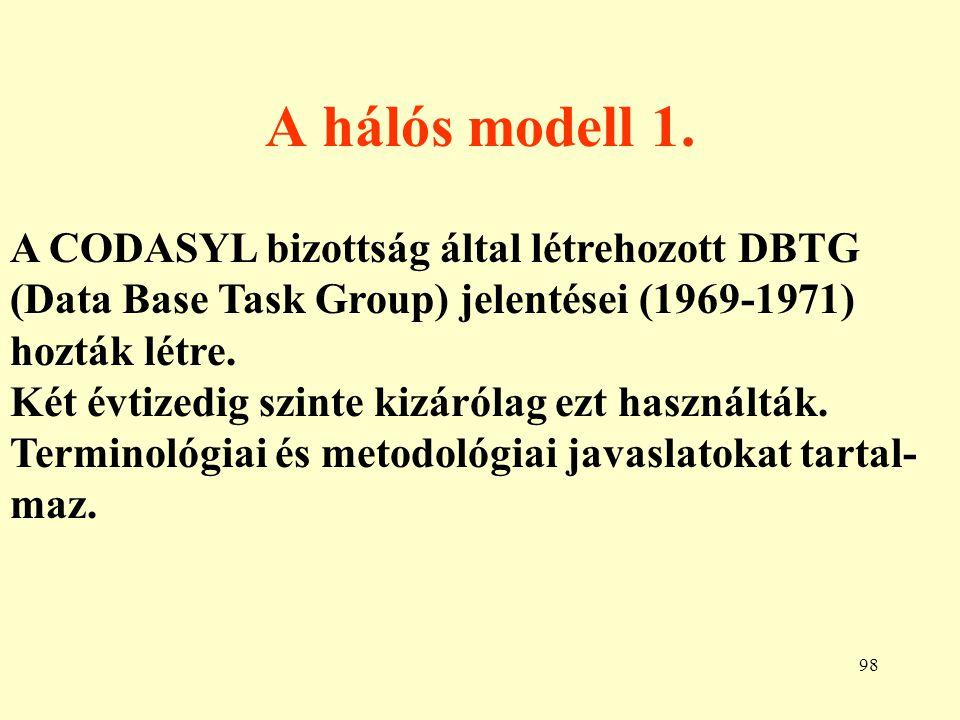 A hálós modell 1. A CODASYL bizottság által létrehozott DBTG (Data Base Task Group) jelentései (1969-1971) hozták létre.