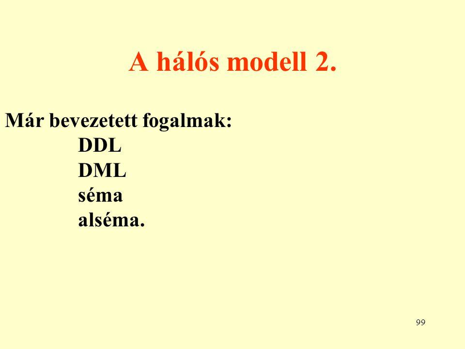 A hálós modell 2. Már bevezetett fogalmak: DDL DML séma alséma.