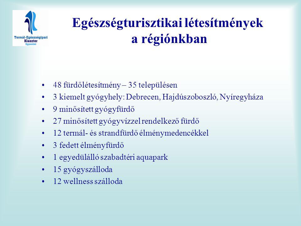 Egészségturisztikai létesítmények a régiónkban